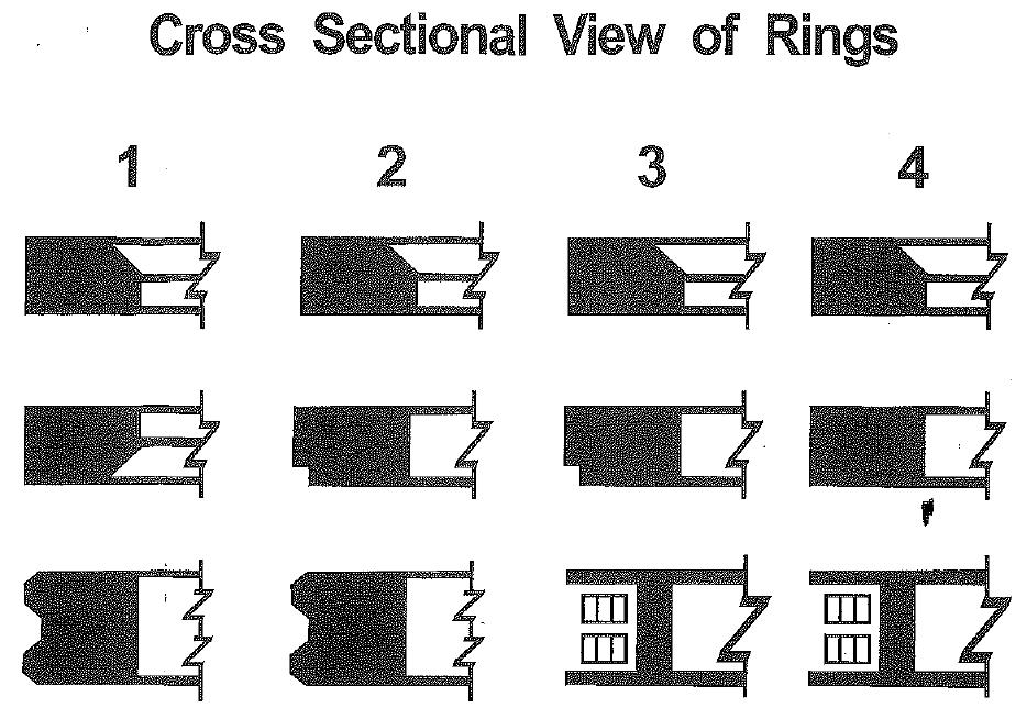 piston ring instruction